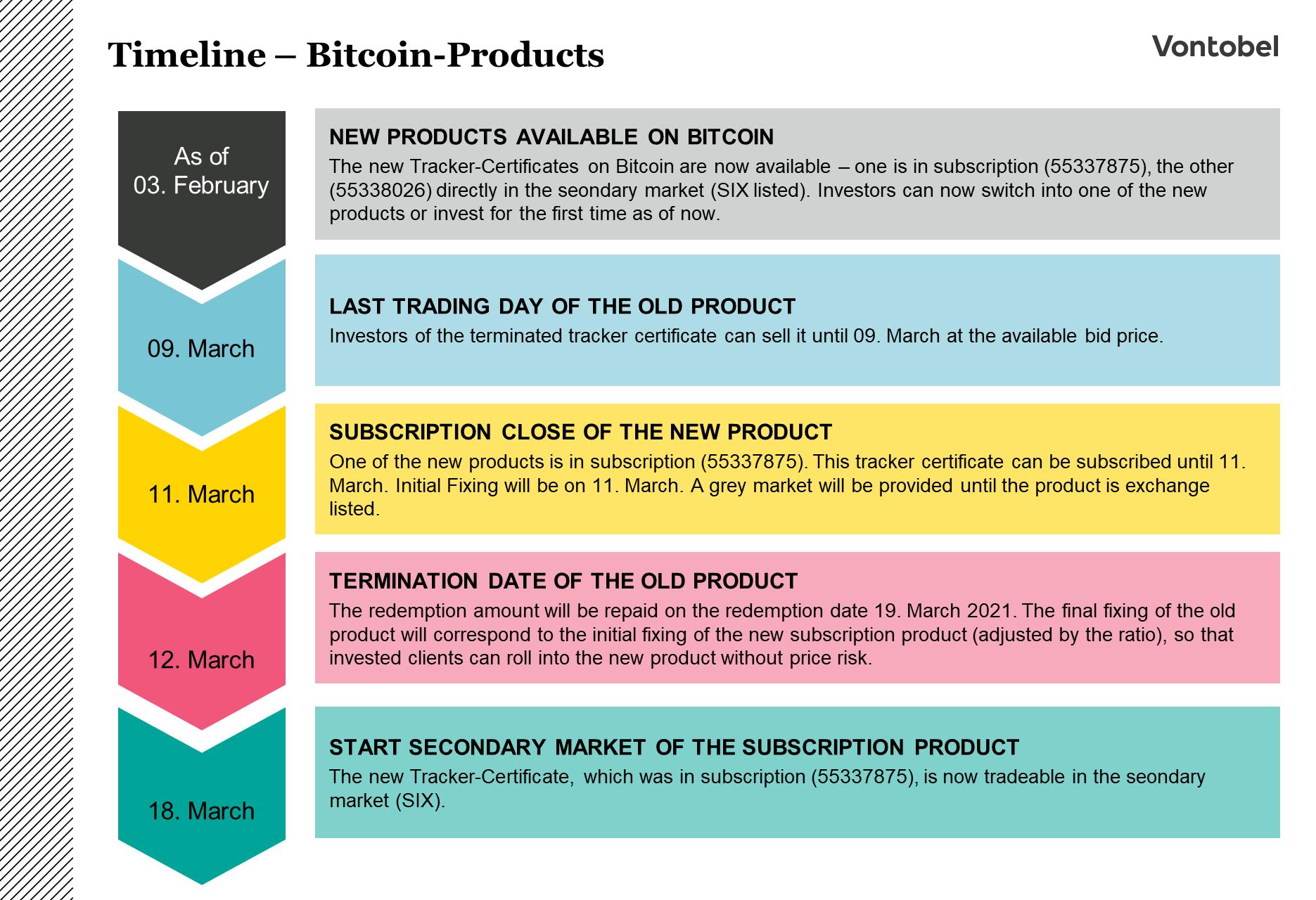 siti commerciali bitcoin