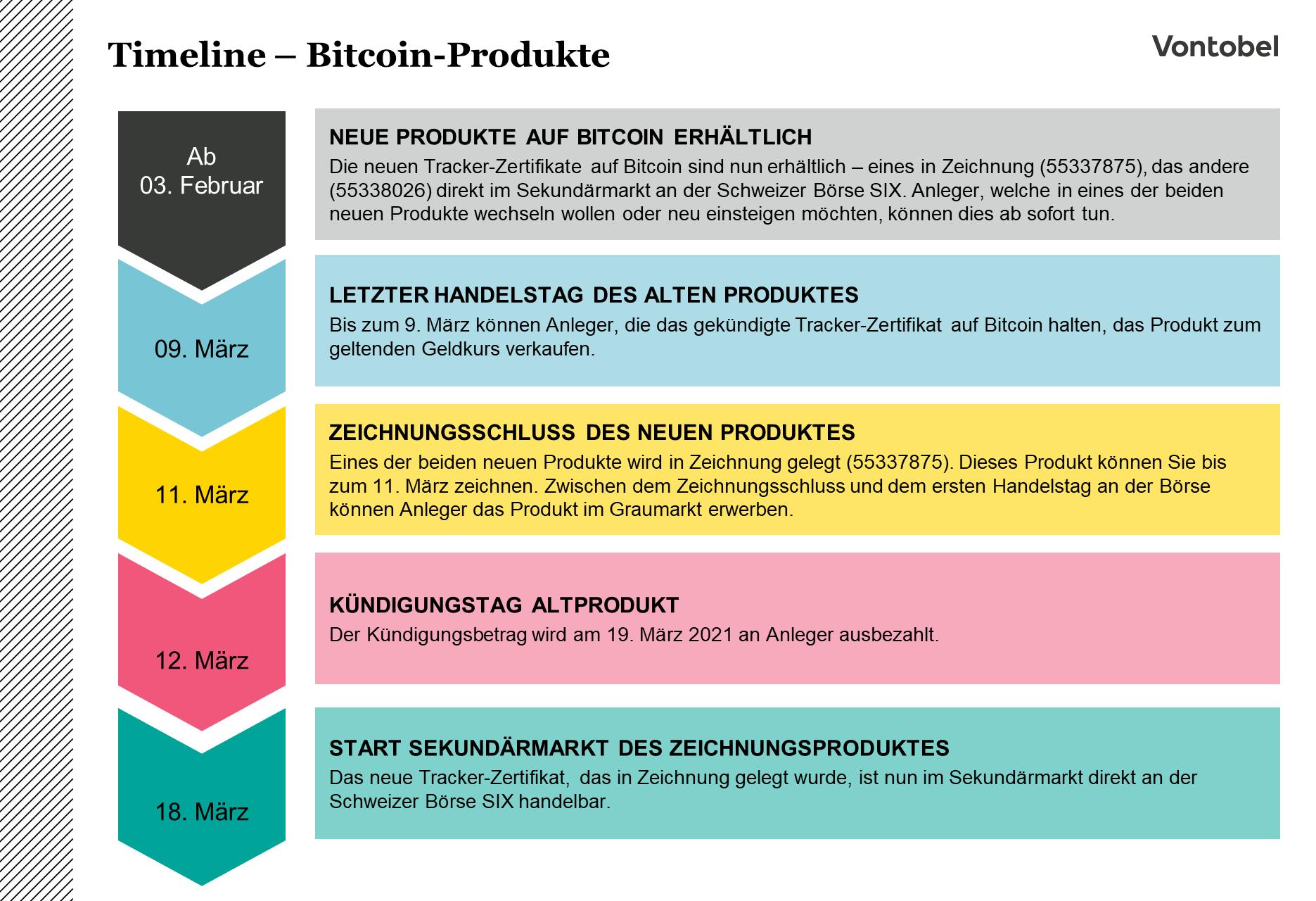 bitcoin tracker zertifikat investiere besser bitcoin gegen ethereum